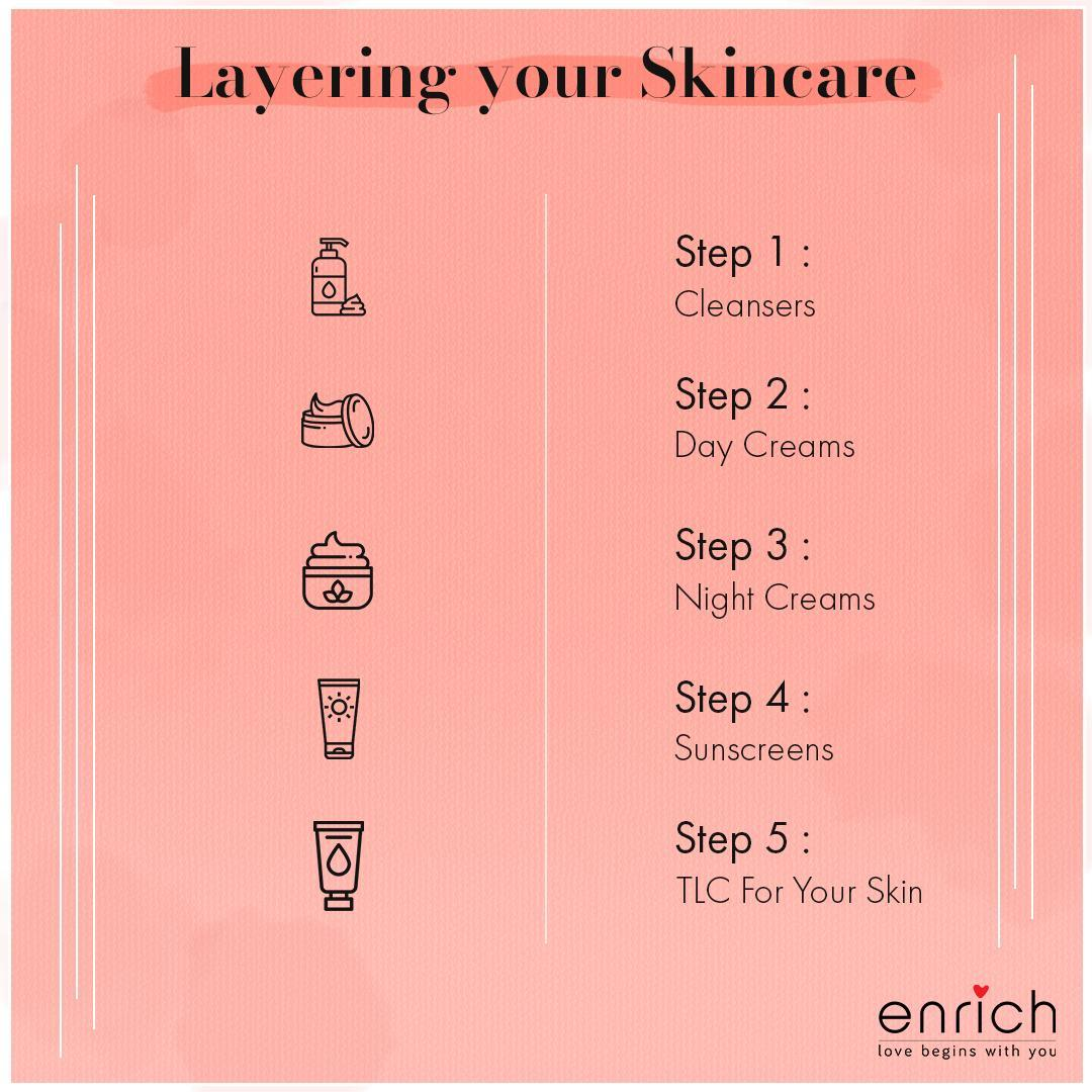 A quick guide to layering your skincare! Save this post to use later!