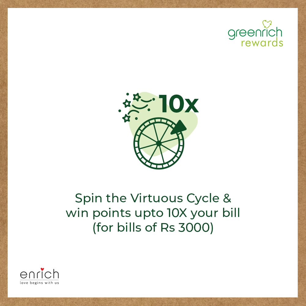 Look your sharpest with our Greenrich Rewards with upto 10 times the reward points on bills equal to or above Rs 3000.